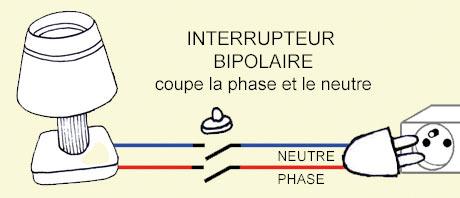 Interrupteur bipolaire